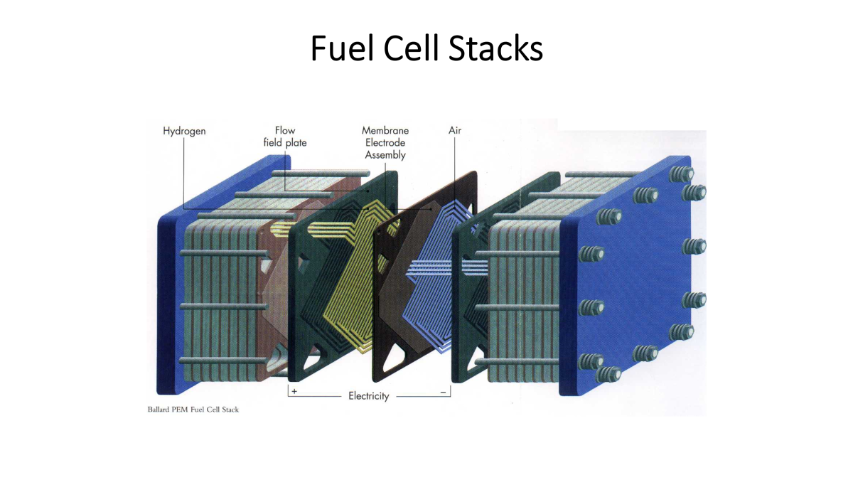 So will every home one day have a fuel cell