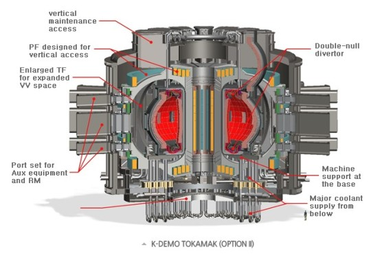 DEMO; Korean design for a demonstration fusion power plant, an enormous device, by all measures