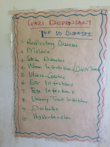 Top 10 infections in a Gazi, a small village in Kwale County, South East of Kenya